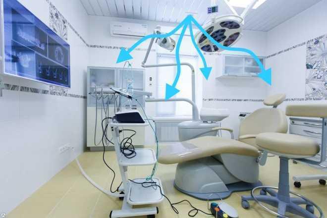 Медицинская вентиляция в Казани